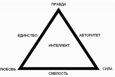 pavlina_lichnoe_razvitie2_