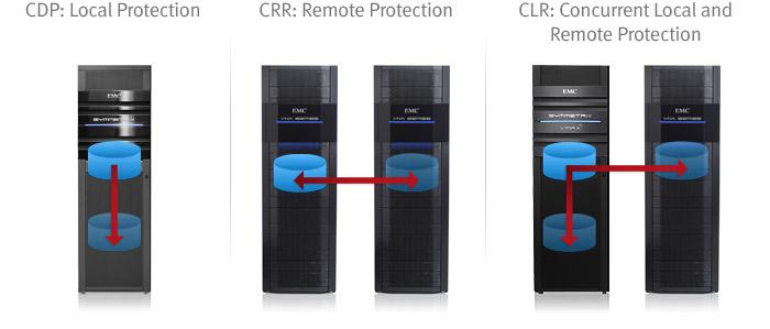 EMC_Image_C_1300587787254_recover-point-model