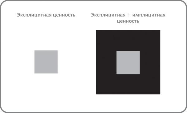 squares_kaneman02
